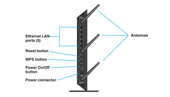 Netgear Installation Assistant