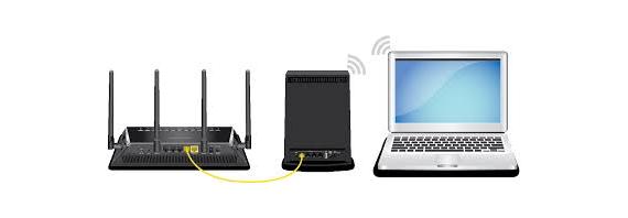 Netgear EX8000 Setup