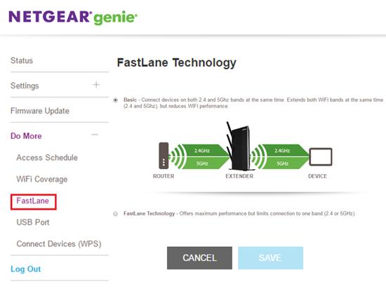 FastLane Technology