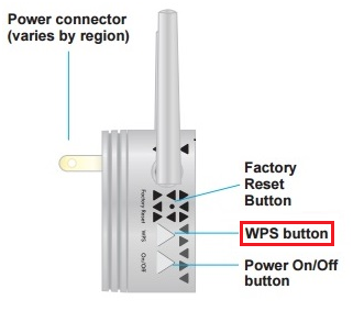 Netgear EX2700 WPS Setup