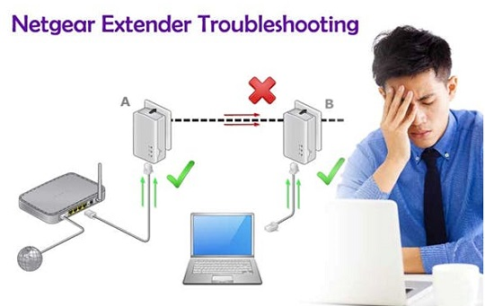 Netgear EX3700 Troubleshooting